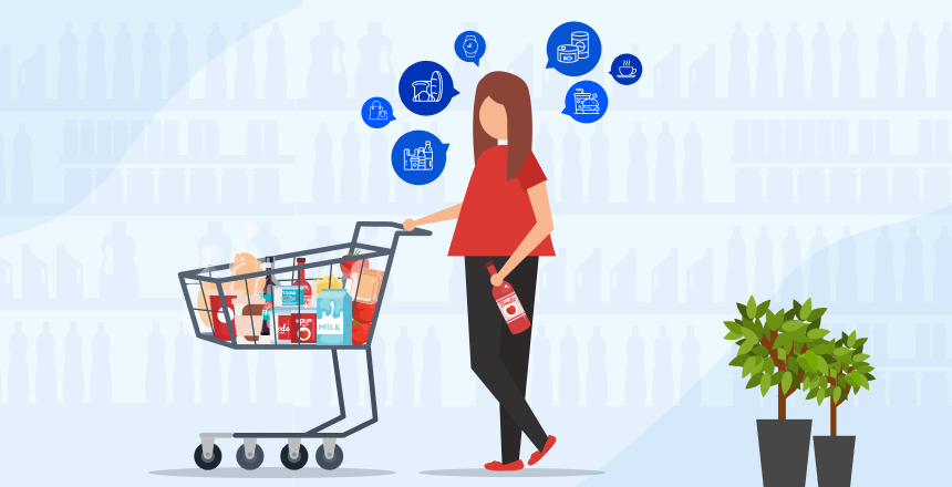 consumer insights for CPG brands